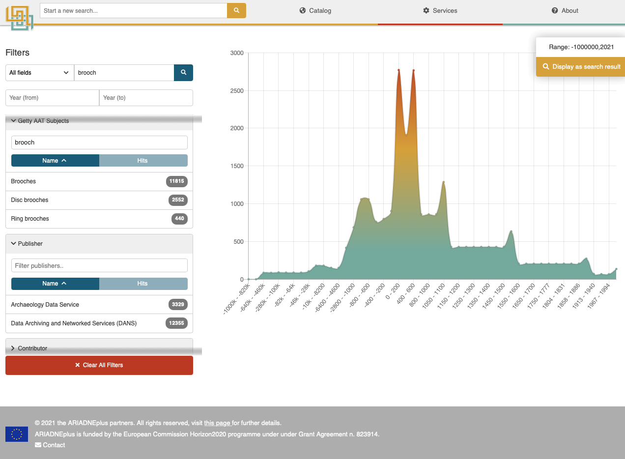 A screenshot of the portal showing a distribution graph of the abundance of data over a time range.  The left hand side shows refinement abilities including Getty AAT subjects, Publisher, and Contributor.