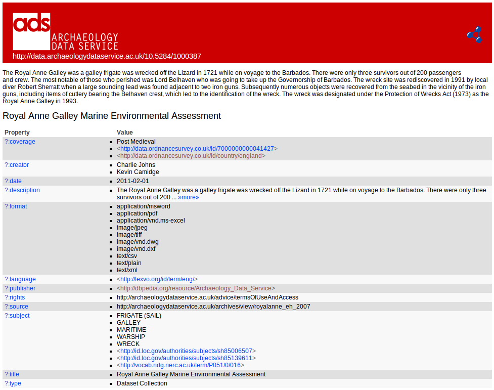A screenshot of the ADS Linked Open Data